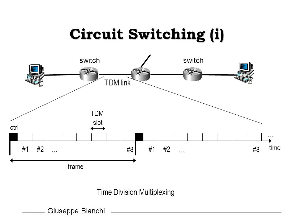 Giuseppe Bianchi Basic switching concepts circuit switching message ...
