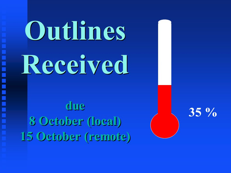 Outlines Received due 8 October (local) 15 October (remote) 35 %