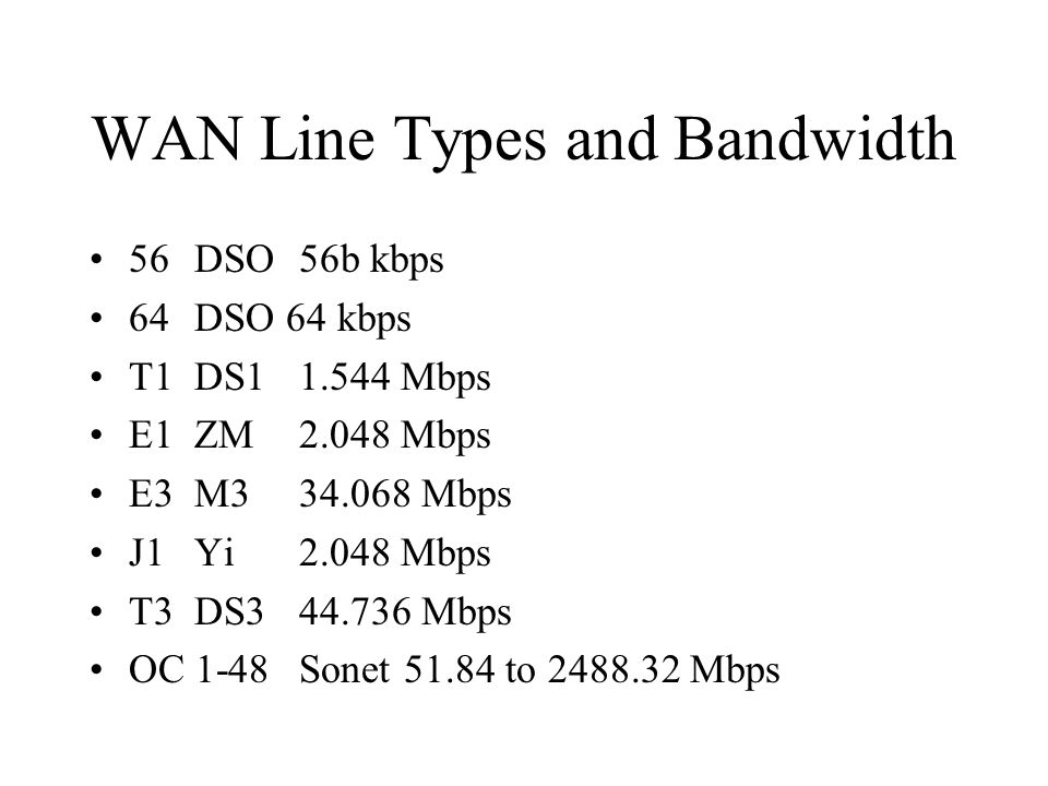 WAN Line Types and Bandwidth 56DSO56b kbps 64DSO 64 kbps T1DS Mbps E1ZM2.048 Mbps E3M Mbps J1Yi2.048 Mbps T3DS Mbps OC 1-48Sonet51.84 to Mbps