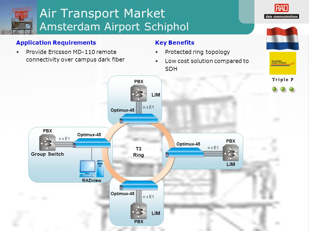 Solutions for Utility, Transportation and Enterprise