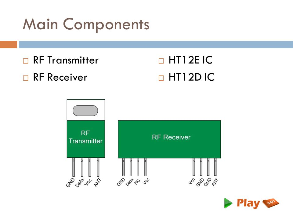 Main Components  RF Transmitter  RF Receiver  HT12E IC  HT12D IC