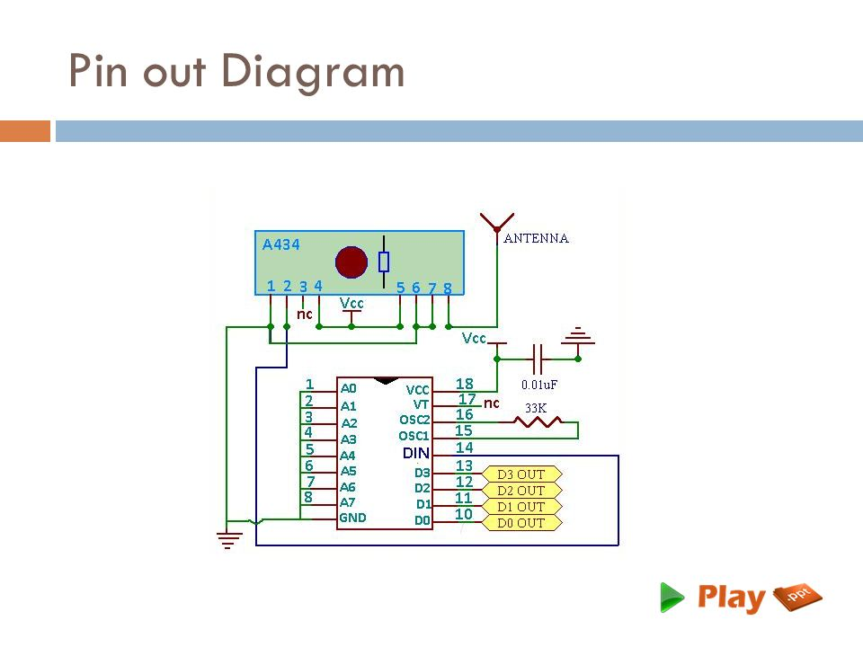 Pin out Diagram