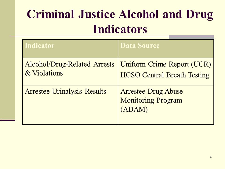 4 Criminal Justice Alcohol and Drug Indicators IndicatorData Source Alcohol/Drug-Related Arrests & Violations Uniform Crime Report (UCR) HCSO Central Breath Testing Arrestee Urinalysis ResultsArrestee Drug Abuse Monitoring Program (ADAM)