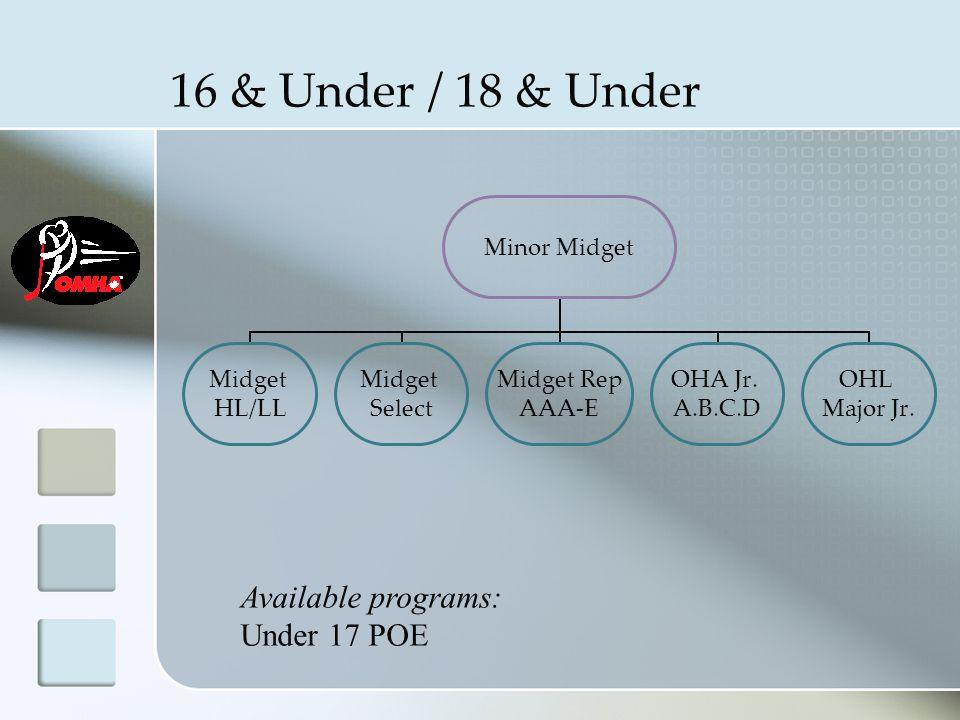 16 & Under / 18 & Under Minor Midget Midget HL/LL Midget Select Midget