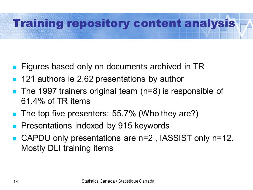 Statistics Canada Statistique Canada 14 Training repository content analysis Figures based only on documents archived in TR 121 authors ie 2.62 presentations by author The 1997 trainers original team (n=8) is responsible of 61.4% of TR items The top five presenters: 55.7% (Who they are ) Presentations indexed by 915 keywords CAPDU only presentations are n=2, IASSIST only n=12.