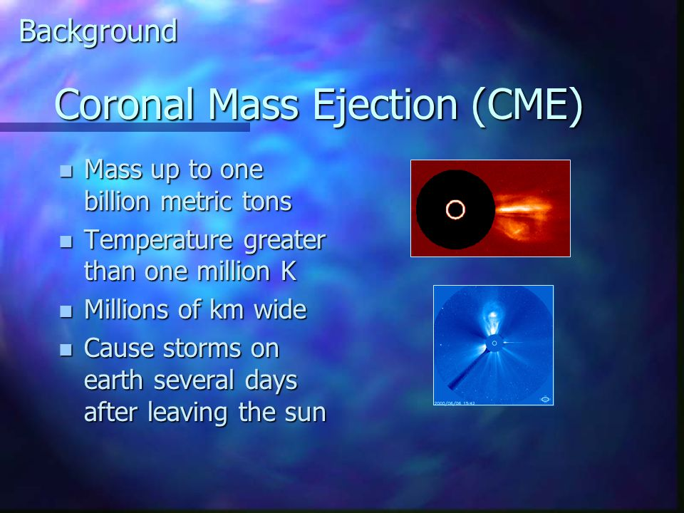 Coronal Mass Ejection (CME) n Mass up to one billion metric tons n Temperature greater than one million K n Millions of km wide n Cause storms on earth several days after leaving the sun Background
