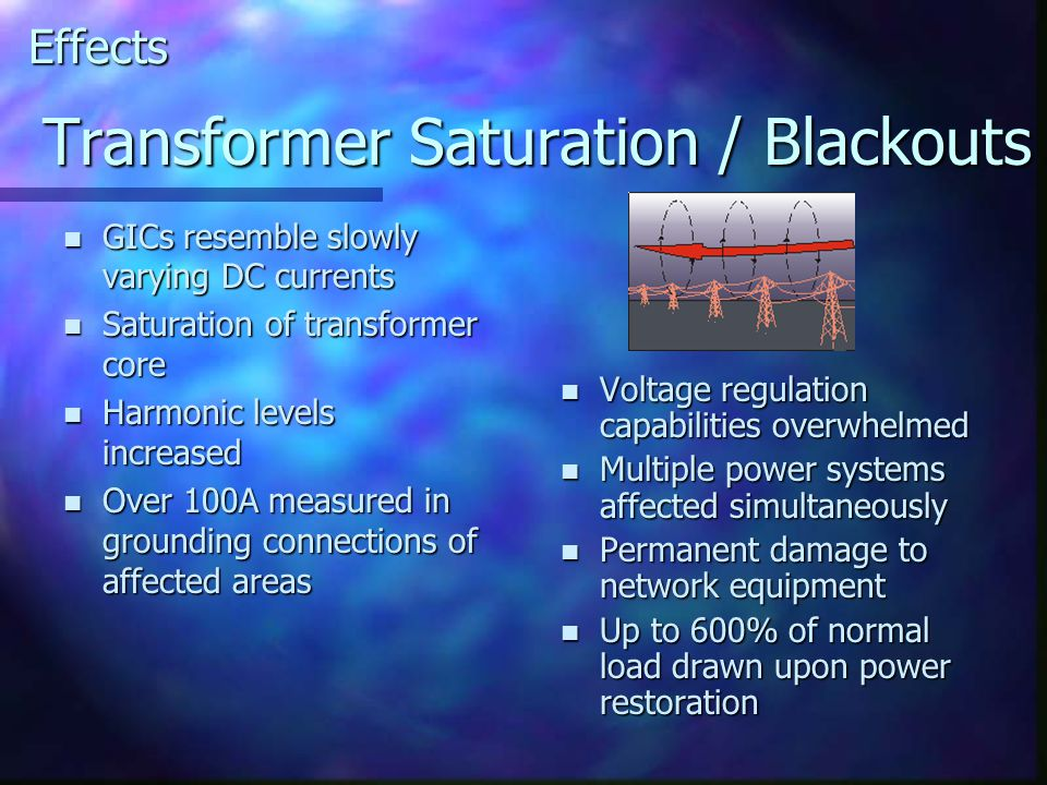 Transformer Saturation / Blackouts n GICs resemble slowly varying DC currents n Saturation of transformer core n Harmonic levels increased n Over 100A measured in grounding connections of affected areas n Voltage regulation capabilities overwhelmed n Multiple power systems affected simultaneously n Permanent damage to network equipment n Up to 600% of normal load drawn upon power restoration Effects