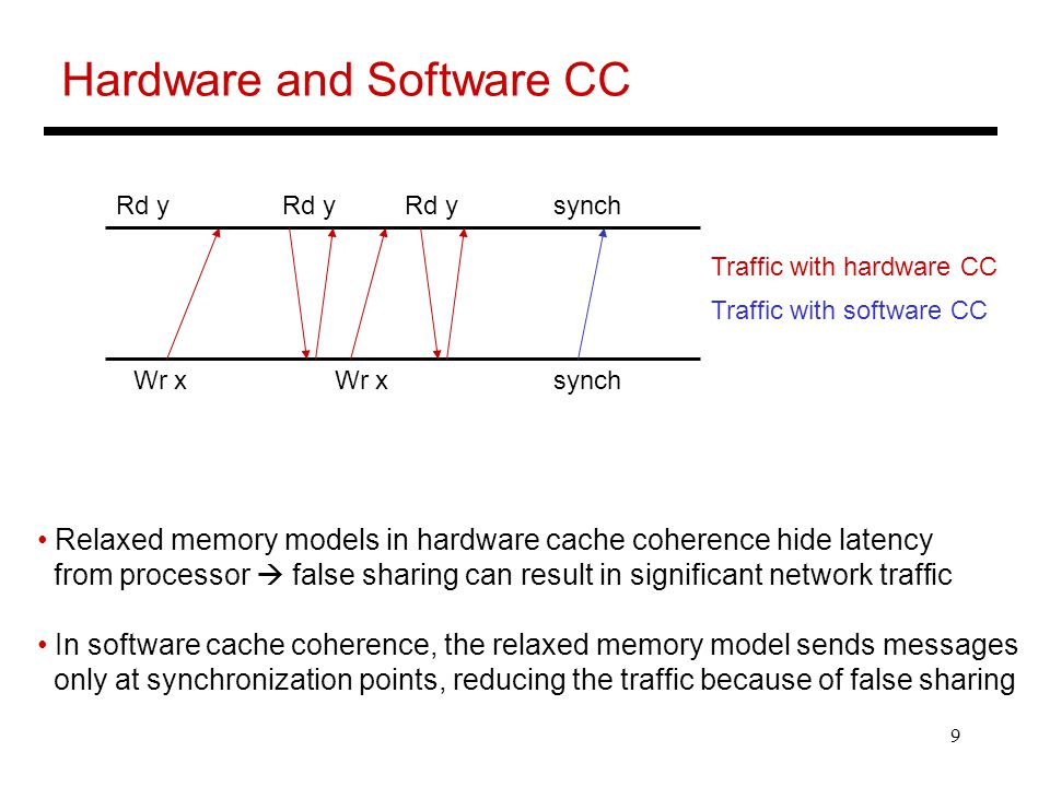 9 Hardware and Software CC Relaxed memory models in hardware cache coherence hide latency from processor  false sharing can result in significant network traffic In software cache coherence, the relaxed memory model sends messages only at synchronization points, reducing the traffic because of false sharing Rd y Wr x Rd ysynch Traffic with hardware CC Traffic with software CC