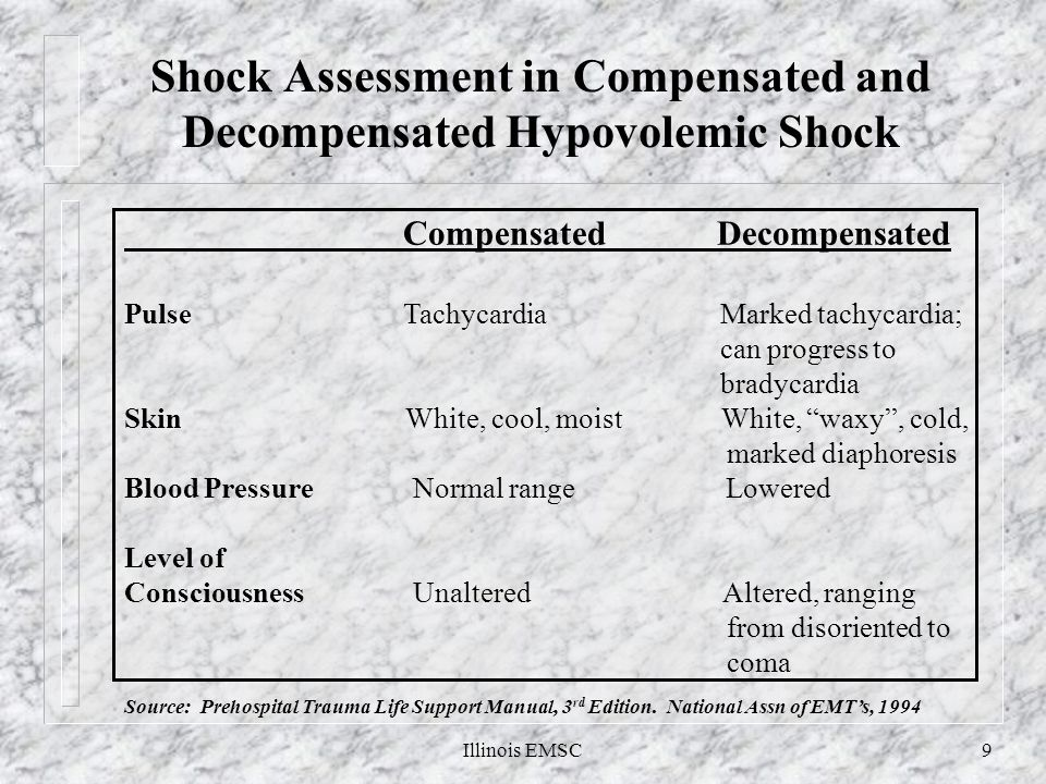 Illinois EMSC9 Shock Assessment in Compensated and Decompensated Hypovolemic Shock Compensated Decompensated Pulse Tachycardia Marked tachycardia; can progress to bradycardia Skin White, cool, moist White, waxy , cold, marked diaphoresis Blood Pressure Normal range Lowered Level of Consciousness Unaltered Altered, ranging from disoriented to coma Source: Prehospital Trauma Life Support Manual, 3 rd Edition.