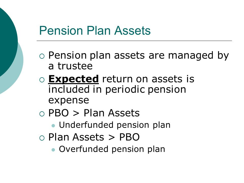 Pension Plan Assets  Pension plan assets are managed by a trustee  Expected return on assets is included in periodic pension expense  PBO > Plan Assets Underfunded pension plan  Plan Assets > PBO Overfunded pension plan