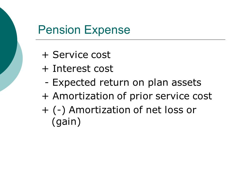 Pension Expense + Service cost + Interest cost - Expected return on plan assets + Amortization of prior service cost + (-) Amortization of net loss or (gain)