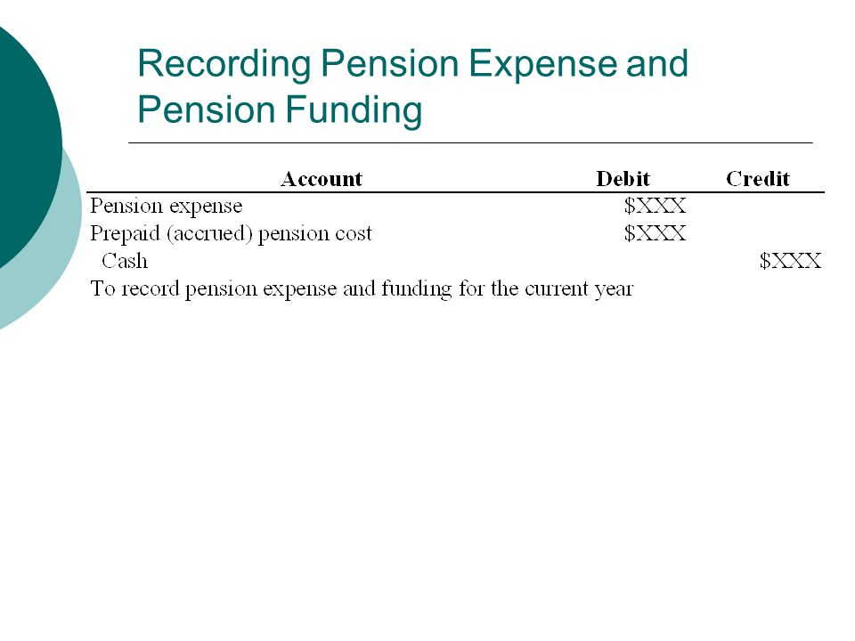 Recording Pension Expense and Pension Funding
