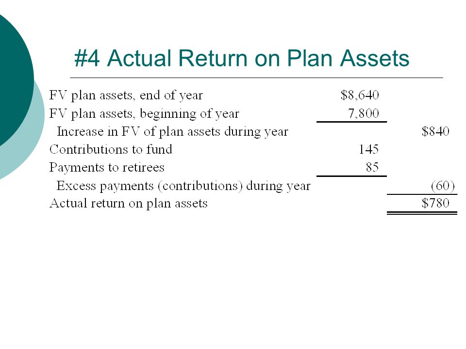 #4 Actual Return on Plan Assets