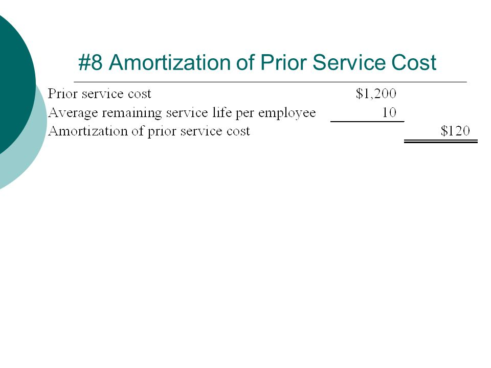 #8 Amortization of Prior Service Cost