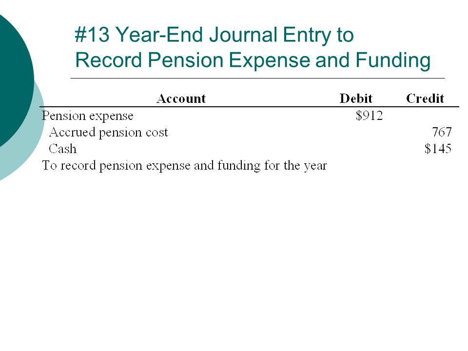 #13 Year-End Journal Entry to Record Pension Expense and Funding