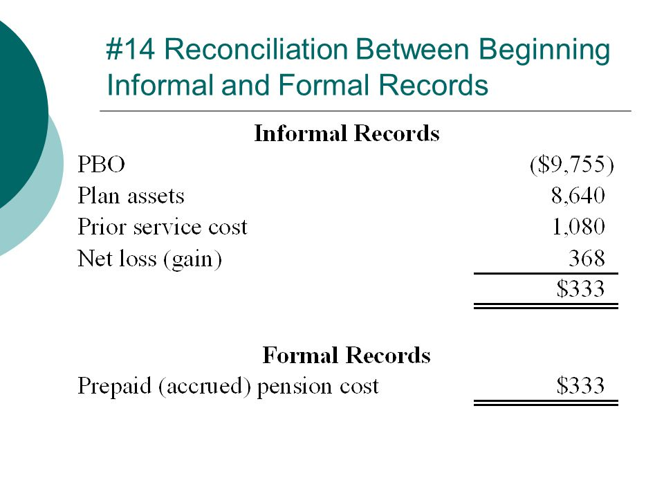 #14 Reconciliation Between Beginning Informal and Formal Records
