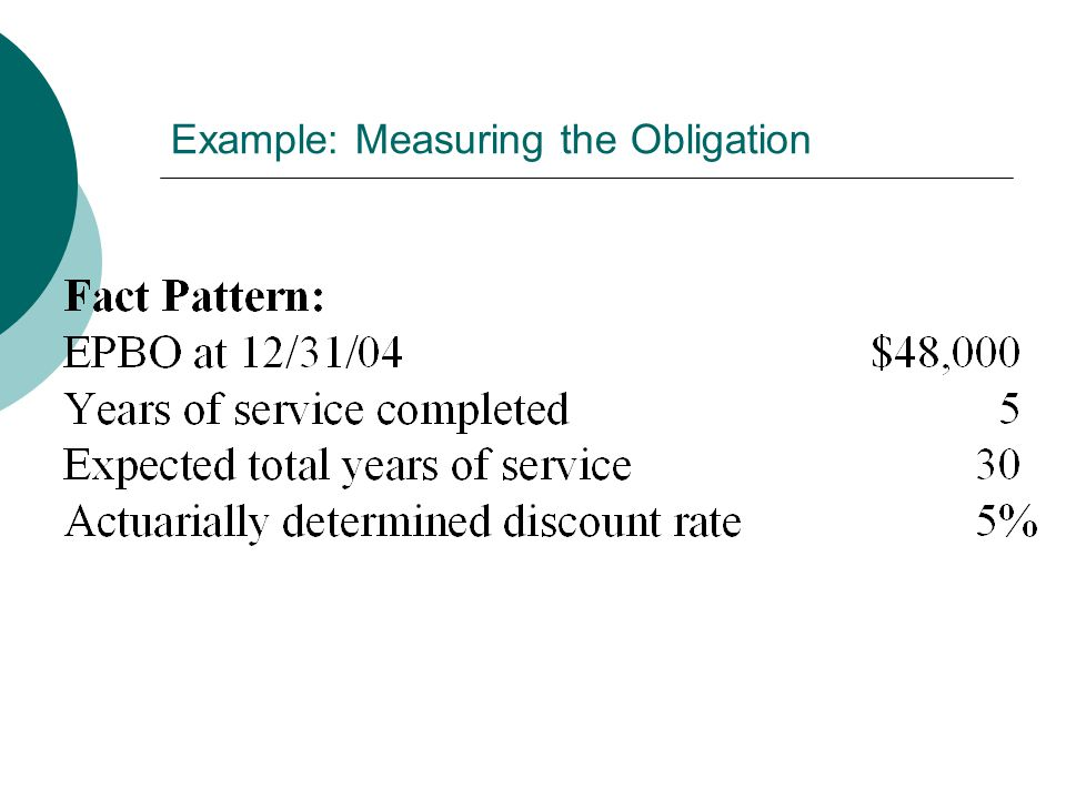 Example: Measuring the Obligation