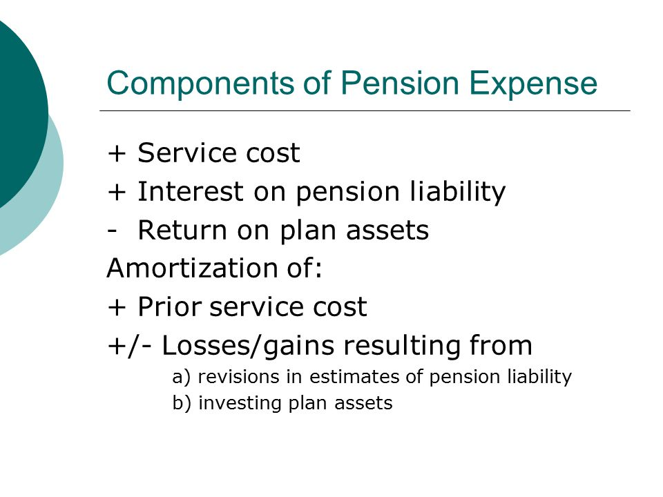 Components of Pension Expense + Service cost + Interest on pension liability - Return on plan assets Amortization of: + Prior service cost +/- Losses/gains resulting from a) revisions in estimates of pension liability b) investing plan assets