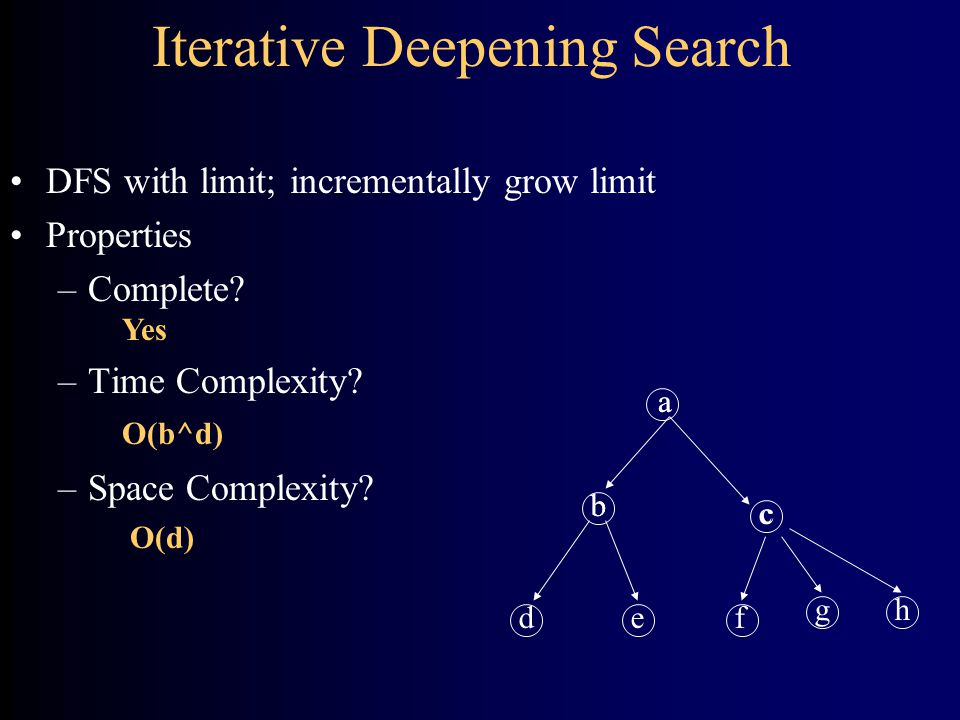 Iterative Deepening Search DFS with limit; incrementally grow limit Properties –Complete.