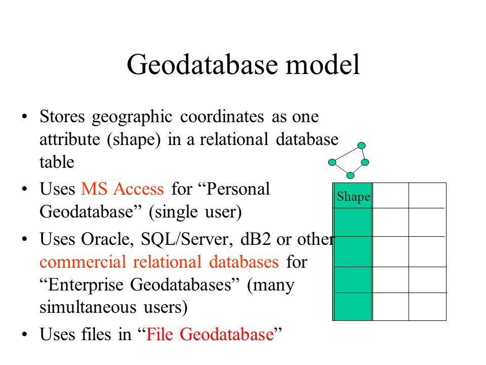Geodatabase model Stores geographic coordinates as one attribute (shape) in a relational database table Uses MS Access for Personal Geodatabase (single user) Uses Oracle, SQL/Server, dB2 or other commercial relational databases for Enterprise Geodatabases (many simultaneous users) Uses files in File Geodatabase Shape