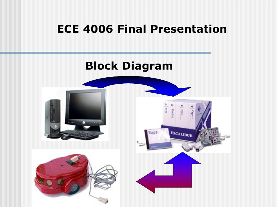 Block Diagram ECE 4006 Final Presentation