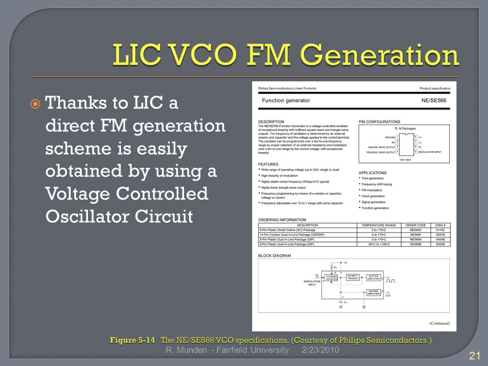  Thanks to LIC a direct FM generation scheme is easily obtained by using a Voltage Controlled Oscillator Circuit 2/23/ R.