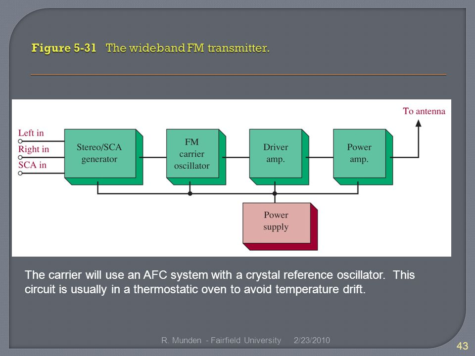 The carrier will use an AFC system with a crystal reference oscillator.