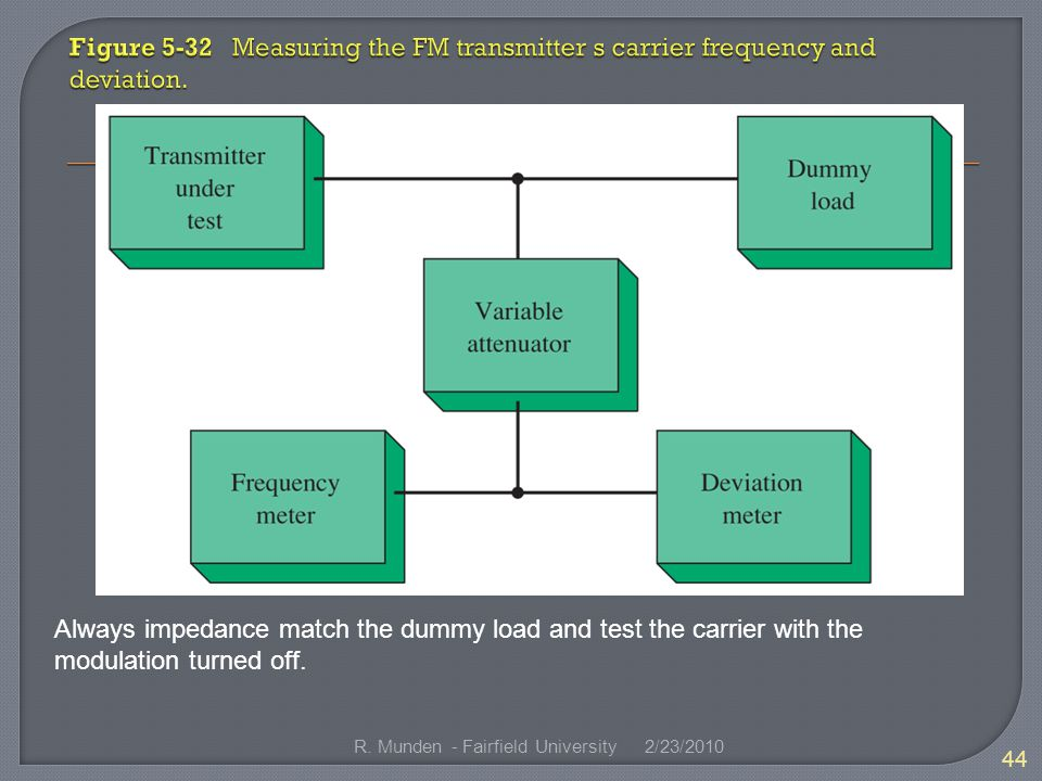 Always impedance match the dummy load and test the carrier with the modulation turned off.