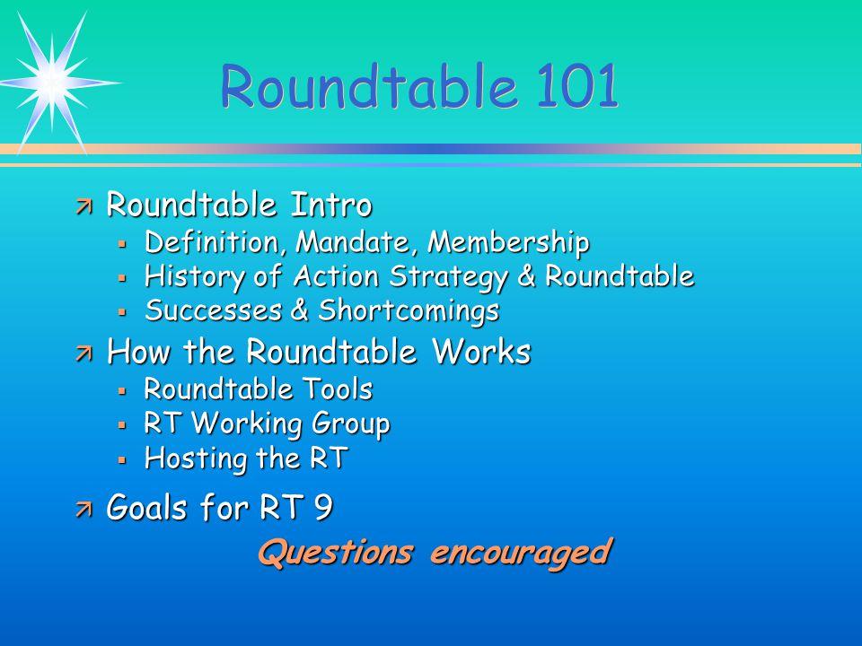 Definition Of Round Table.Definition Of Round Table Deoverslag