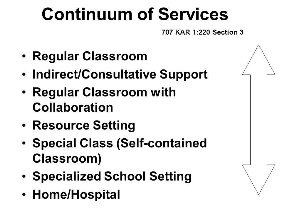 Continuum of Services 707 KAR 1:220 Section 3 Regular Classroom Indirect/Consultative Support Regular Classroom with Collaboration Resource Setting Special Class (Self-contained Classroom) Specialized School Setting Home/Hospital