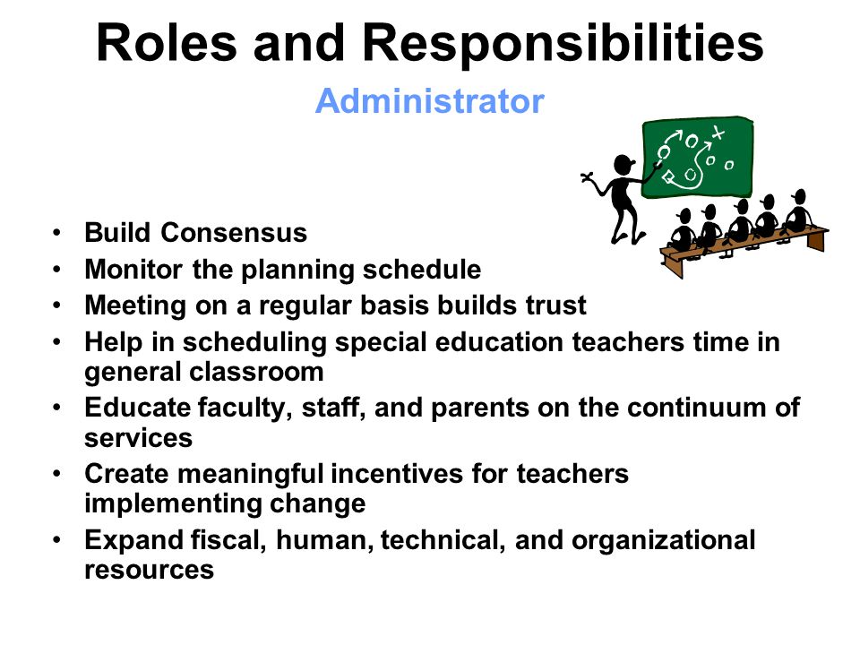 Roles and Responsibilities Administrator Build Consensus Monitor the planning schedule Meeting on a regular basis builds trust Help in scheduling special education teachers time in general classroom Educate faculty, staff, and parents on the continuum of services Create meaningful incentives for teachers implementing change Expand fiscal, human, technical, and organizational resources