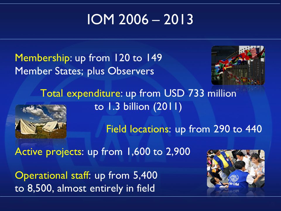 3 IOM 2006 – 2013 Membership: up from 120 to 149 Member States; plus Observers Total expenditure: up from USD 733 million to 1.3 billion (2011) Field locations: up from 290 to 440 Active projects: up from 1,600 to 2,900 Operational staff: up from 5,400 to 8,500, almost entirely in field