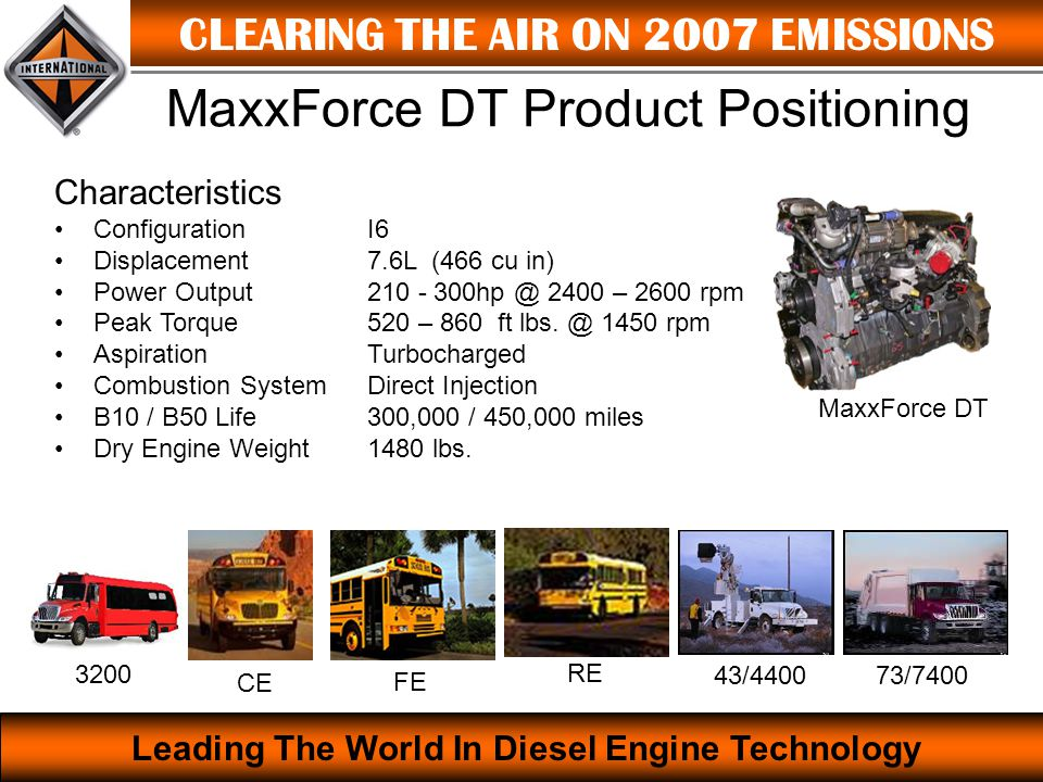 CLEARING THE AIR ON 2007 EMISSIONS Leading The World In