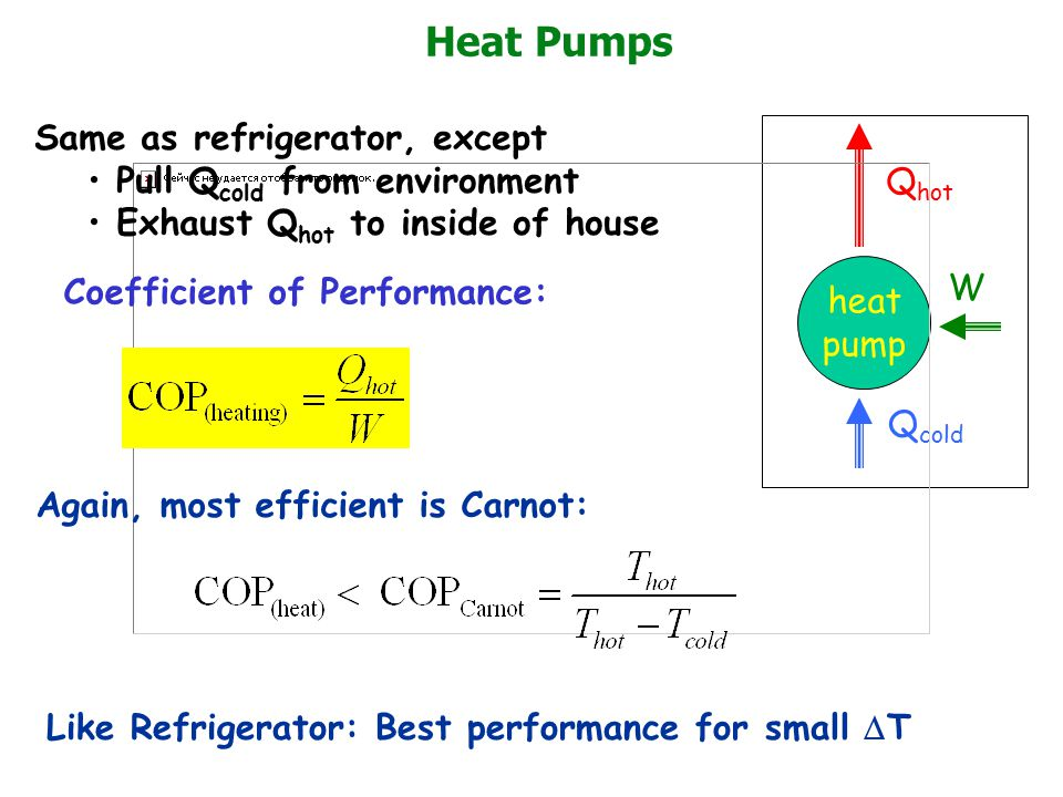 Heat Pumps Q hot heat pump Q cold W Like Refrigerator: Best performance for small  T Same as refrigerator, except Pull Q cold from environment Exhaust Q hot to inside of house Again, most efficient is Carnot: Coefficient of Performance: