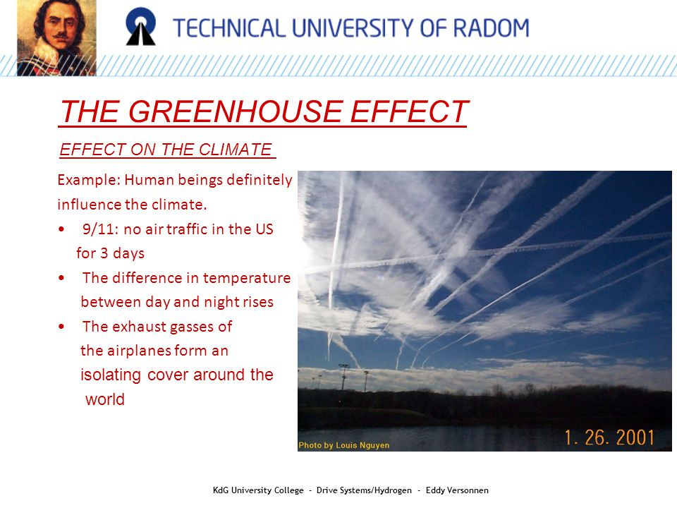 AIR QUALITY THE GREENHOUSE EFFECT KdG University College - Drive Systems/Hydrogen - Eddy Versonnen Example: Human beings definitely influence the climate.