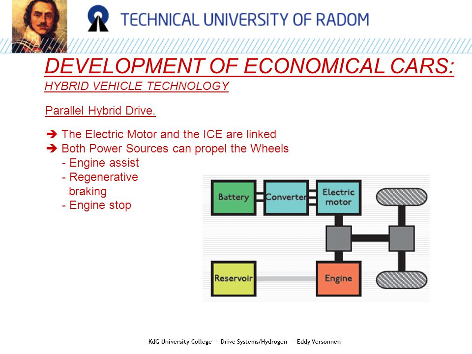 DEVELOPMENT OF ECONOMICAL CARS: HYBRID VEHICLE TECHNOLOGY Parallel Hybrid Drive.