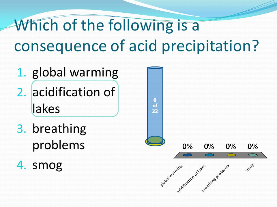 Which of the following is a consequence of acid precipitation.
