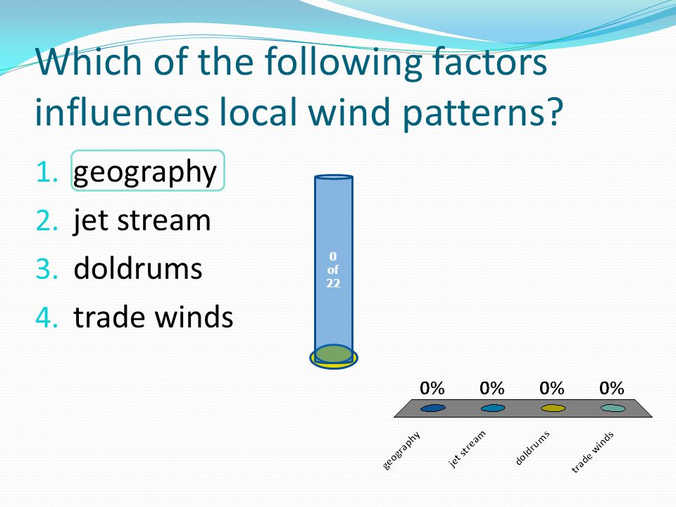 Which of the following factors influences local wind patterns.