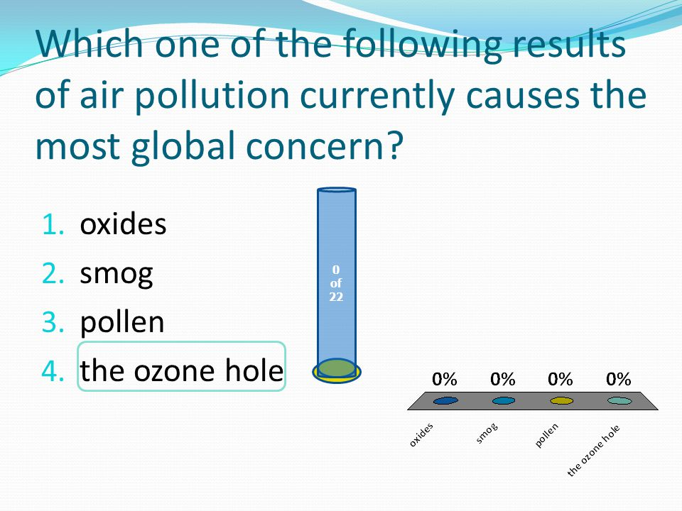 Which one of the following results of air pollution currently causes the most global concern.