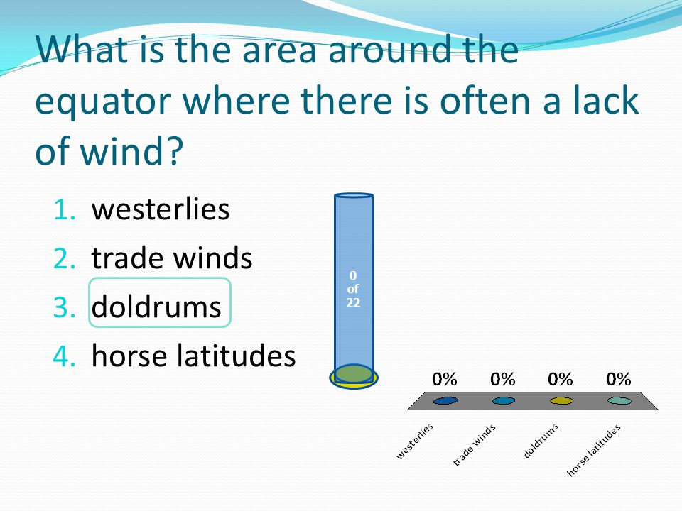 What is the area around the equator where there is often a lack of wind.