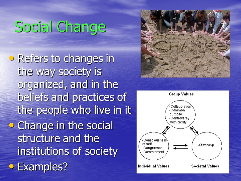 Social Change Refers to changes in the way society is organized, and in the beliefs and practices of the people who live in it Refers to changes in the way society is organized, and in the beliefs and practices of the people who live in it Change in the social structure and the institutions of society Change in the social structure and the institutions of society Examples.