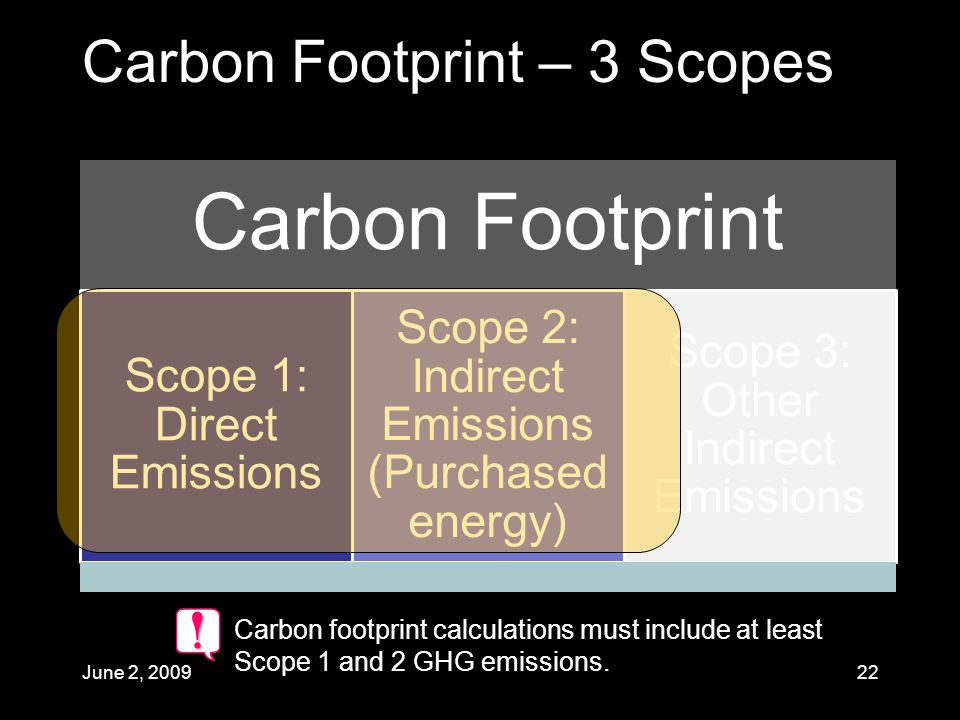Carbon Footprint – 3 Scopes June 2, Carbon footprint calculations must include at least Scope 1 and 2 GHG emissions.