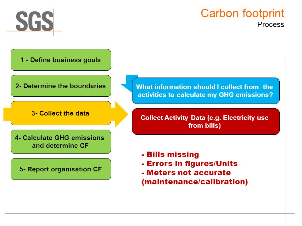 1 - Define business goals 2- Determine the boundaries 3- Collect the data 4- Calculate GHG emissions and determine CF What information should I collect from the activities to calculate my GHG emissions.