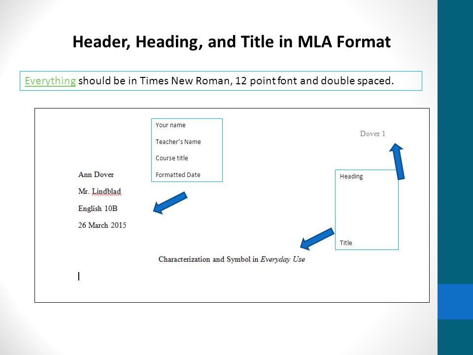 literary analysis format and examples. header, heading, and title in