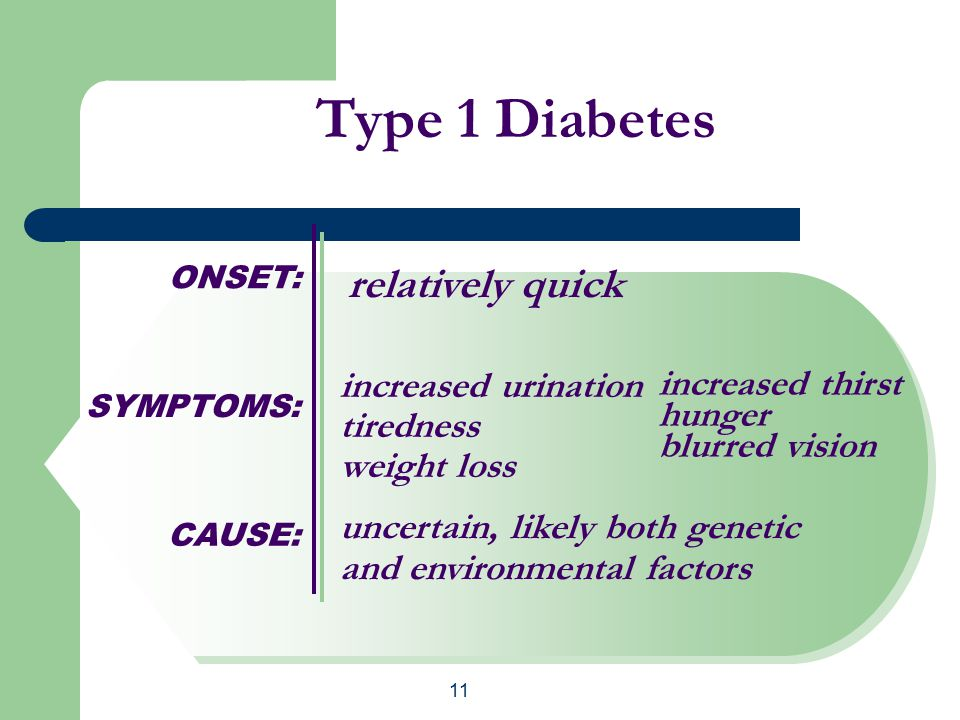 11 SYMPTOMS: Type 1 Diabetes increased urination tiredness weight loss CAUSE: uncertain, likely both genetic and environmental factors increased thirst hunger blurred vision ONSET: relatively quick