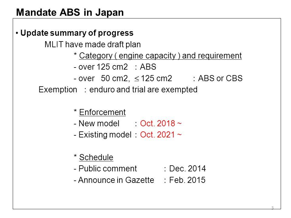 SIAM-JAMA mtg Brake regulation in Japan and World overview  Plans