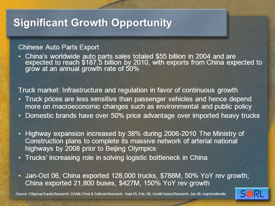 SORL Auto Parts, Inc. NASDAQ: SORL Investor Presentation Roth ...
