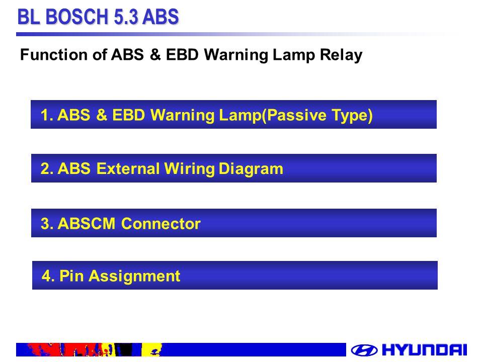 bosch 5 7 abs wire diagram wiring diagrambosch 5 7 abs wire diagram wiring diagrambl bosch 5 3 abs system description of bl
