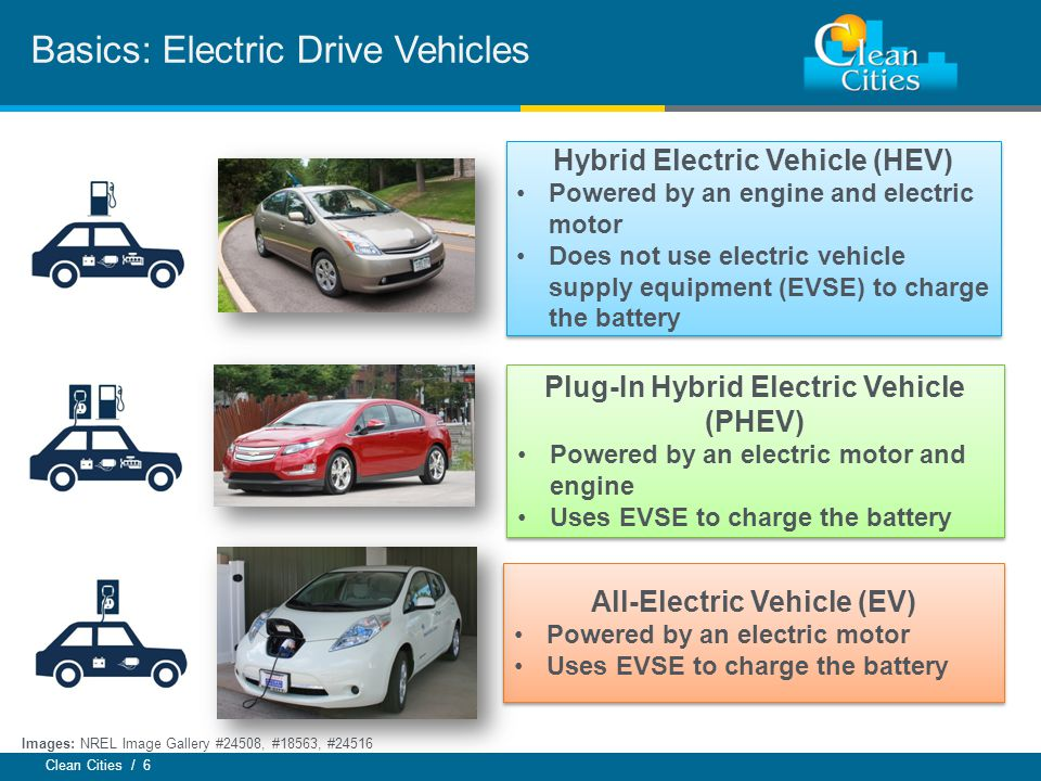 Clean Cities / 6 Basics: Electric Drive Vehicles Hybrid Electric Vehicle (HEV) Powered by an engine and electric motor Does not use electric vehicle supply equipment (EVSE) to charge the battery Hybrid Electric Vehicle (HEV) Powered by an engine and electric motor Does not use electric vehicle supply equipment (EVSE) to charge the battery Plug-In Hybrid Electric Vehicle (PHEV) Powered by an electric motor and engine Uses EVSE to charge the battery Plug-In Hybrid Electric Vehicle (PHEV) Powered by an electric motor and engine Uses EVSE to charge the battery All-Electric Vehicle (EV) Powered by an electric motor Uses EVSE to charge the battery All-Electric Vehicle (EV) Powered by an electric motor Uses EVSE to charge the battery Images: NREL Image Gallery #24508, #18563, #24516