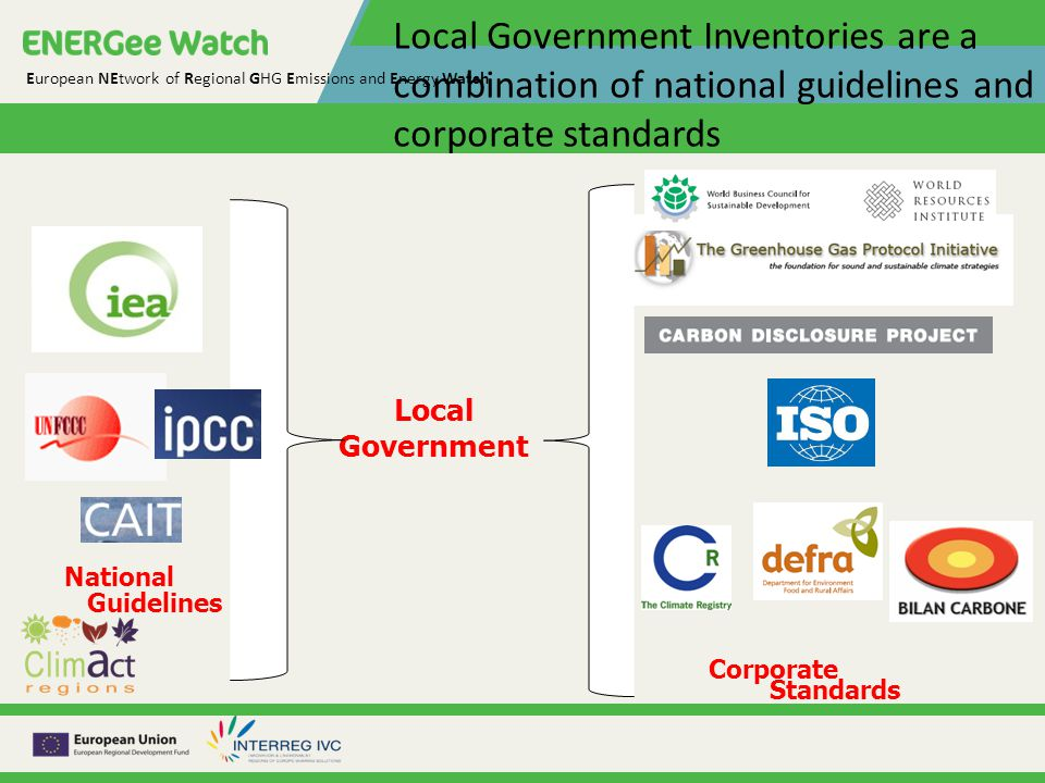 European NEtwork of Regional GHG Emissions and Energy Watch Local Government Inventories are a combination of national guidelines and corporate standards Local Government Corporate Standards National Guidelines